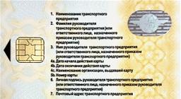 Карты предприятия РФ и ЕСТР